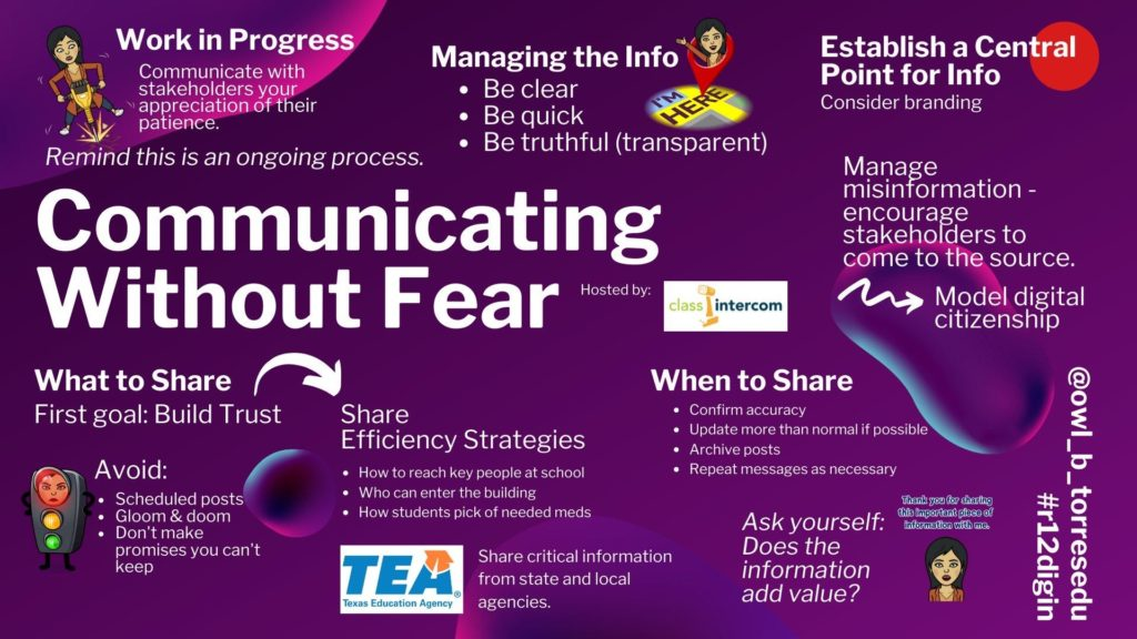 Communicating Without Fear Notes